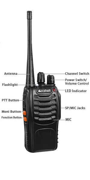 Arcshell Rechargeable Long Range Two-Way Radios Review